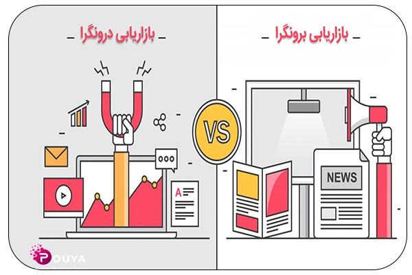 تفاوت بازاریابی درونگرا و بازاریابی برونگرا