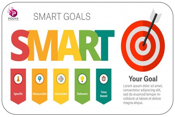 طراحی کمپین بازاریابی